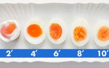 Cách luộc trứng lòng đào cực chuẩn không phải ai cũng biết