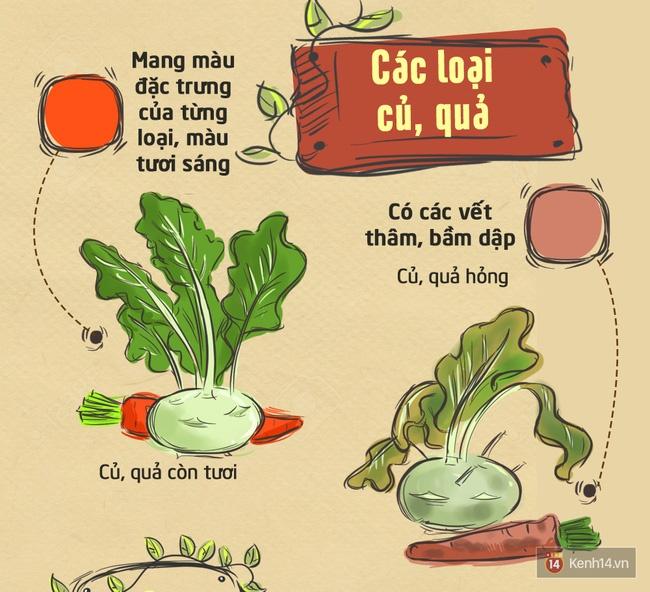 chon thuc pham