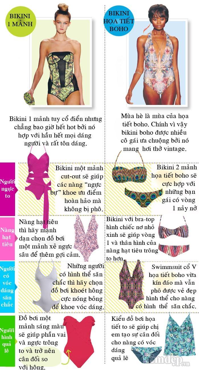 meo chon bikini