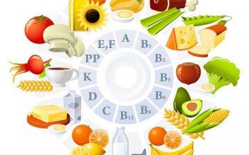 Vitamin giúp gì cho cơ thể và tìm chúng ở đâu?